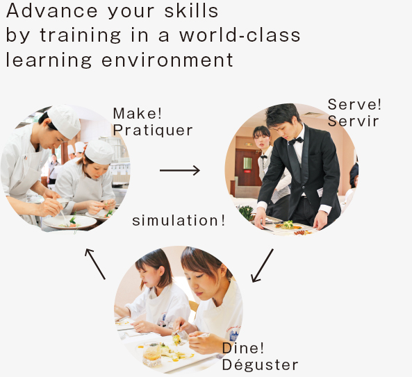 Advance your skills by training in a world-class learning environment